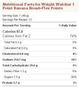 1ptBananaBread_Nutrition